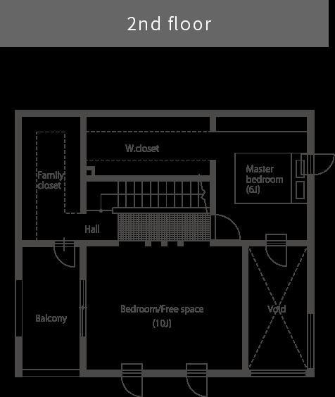 間取り2階